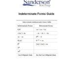 Indeterminate Forms Guide